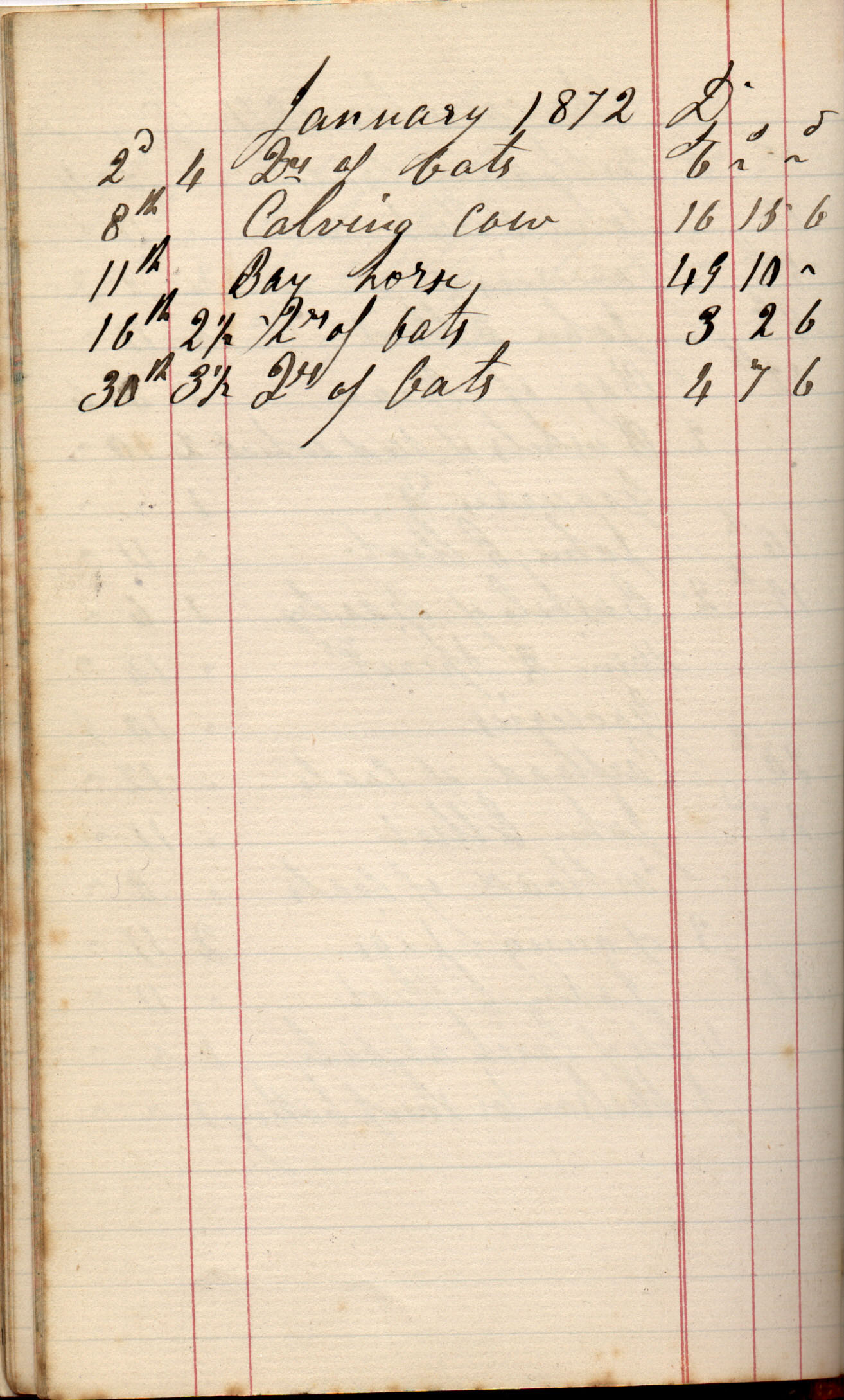 Little Blencow Farm Accounts Income January 1872